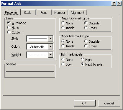 Microsoft excel a turorial click on the scale button try changing the y axis scale to range from 13 to 25 ccuart Gallery